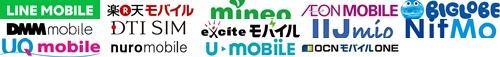 格安SIMの回線会社一覧