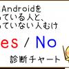 格安SIMでAndroidを利用したい人のための「Yes/No診断」